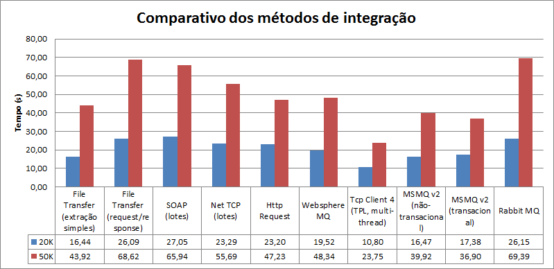 integracoes1