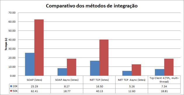 Comparativo1