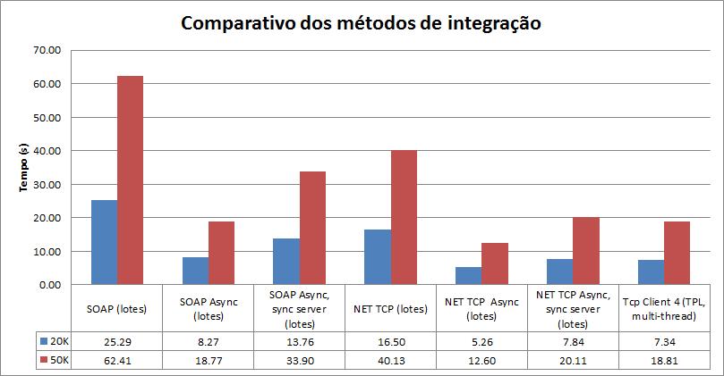 pt15-Comparativo1