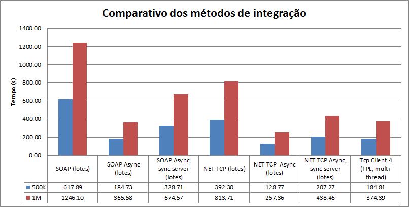 pt15-Comparativo2