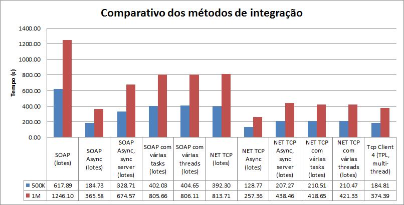 pt16-Comparativo2